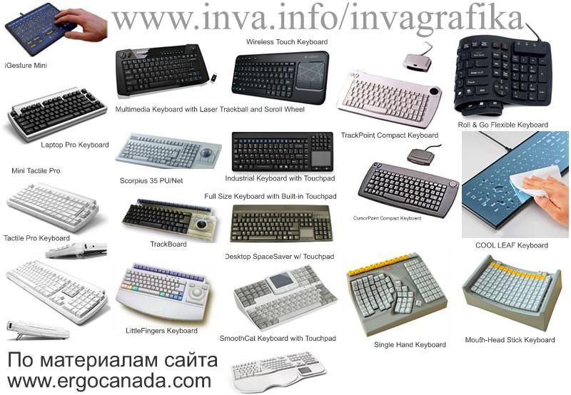 Специальная клавиатура для инвалидов маленькая для рук с низкой подвижностью, клавиатура с большими клавишами, беспроводная гибкая клавиатура, эргономичная клавиатура для детей с дцп