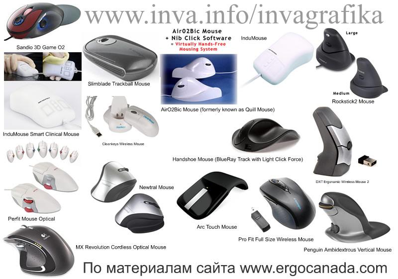 Инваграфика, манипуляторы мышь, ИКТ для инвалидов