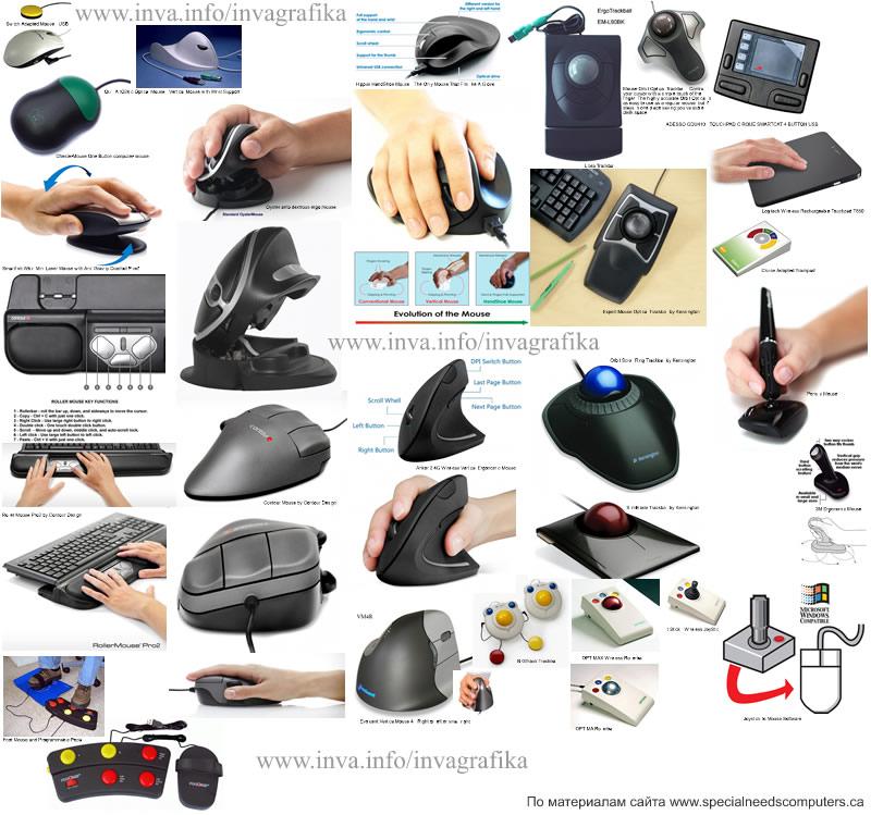 Инваграфика, манипуляторы мышь, джойстик, трекбол, ИКТ для инвалидов