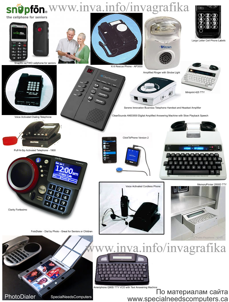 Мобильный телефон с большими кнопками для пенсионеров, телефоны для пожилых с большим экраном, телефон для слабовидящей бабушки, для слабослышащих инвалидов, с нарушением слуха и зрения
